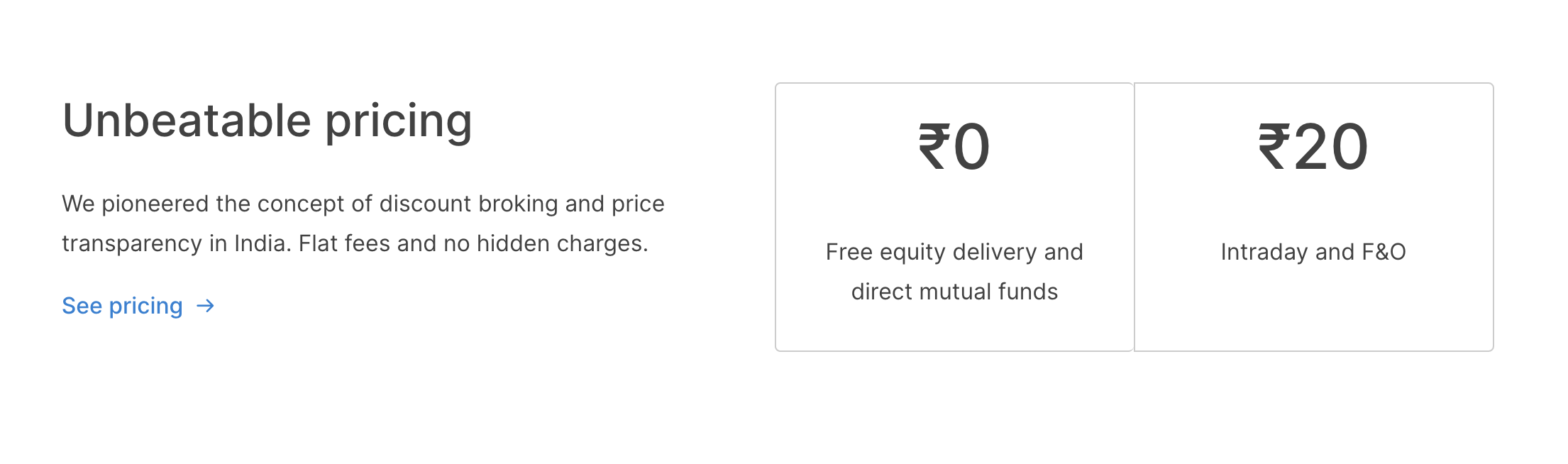 Zerodha Account Charges